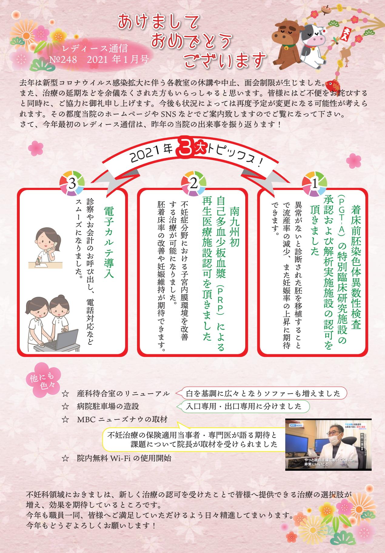 竹内クリニックレデイース通信No.248号2021年1月