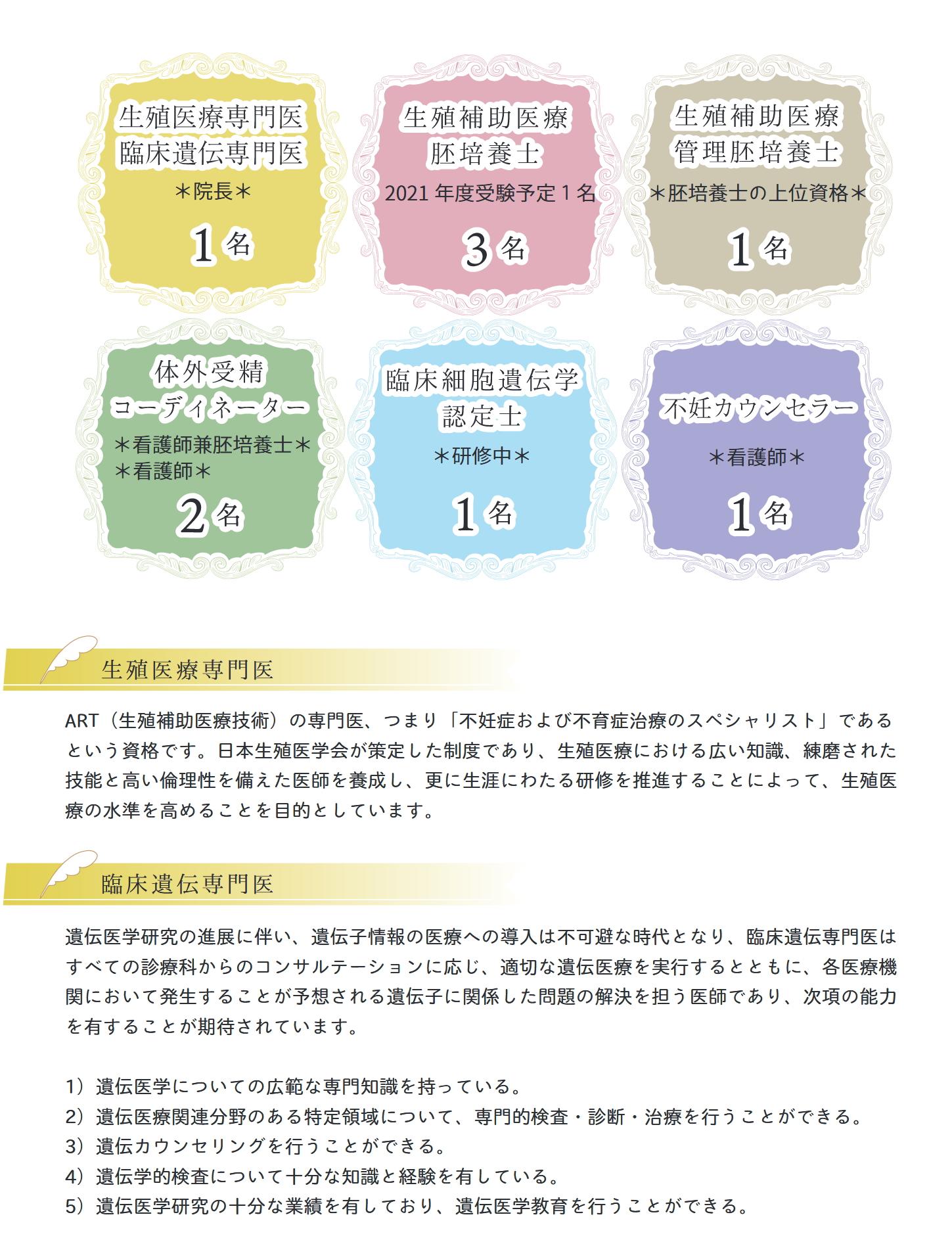不妊治療に関する有資格者(竹内レディースクリニック)